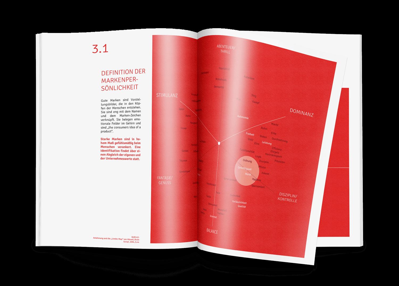 brandbook_metis2